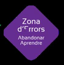 Etapas del cambio en las organizaciones-4- La zona de Errores